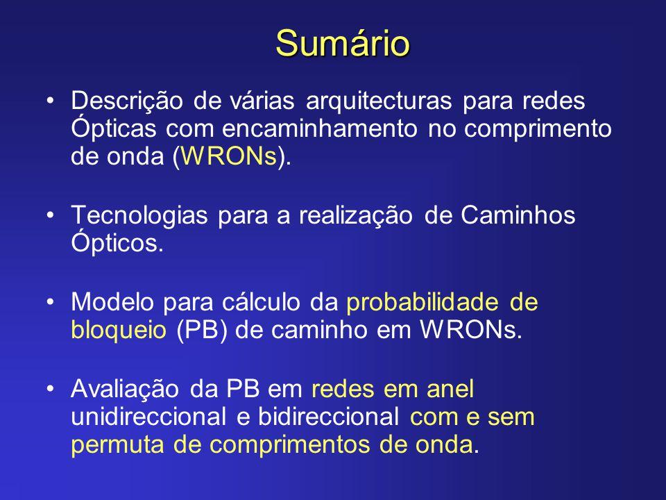 Sumário Descrição de várias arquitecturas para redes Ópticas com encaminhamento no comprimento de onda (WRONs). Tecnologias para a realização de Camin