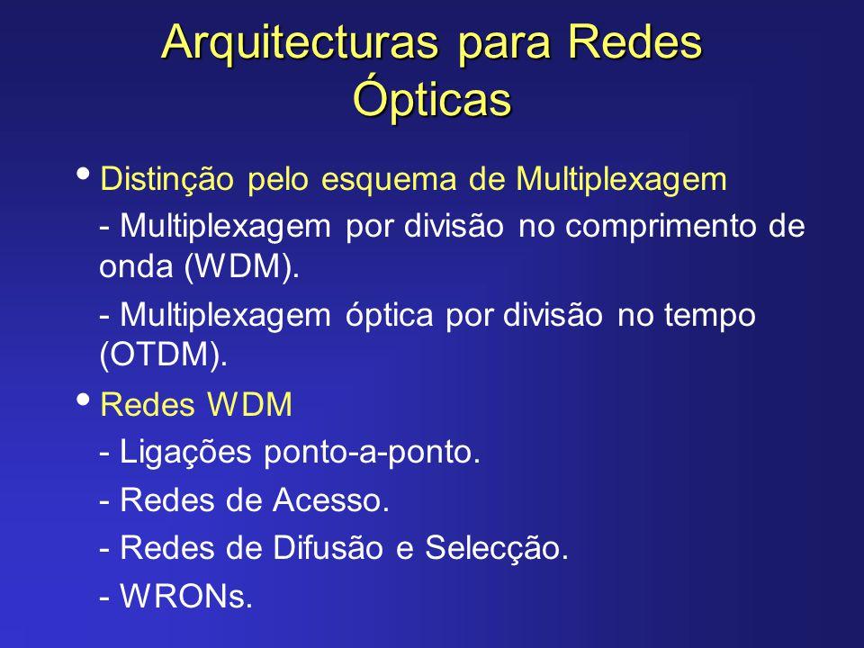 Arquitecturas para Redes Ópticas Distinção pelo esquema de Multiplexagem - Multiplexagem por divisão no comprimento de onda (WDM). - Multiplexagem ópt