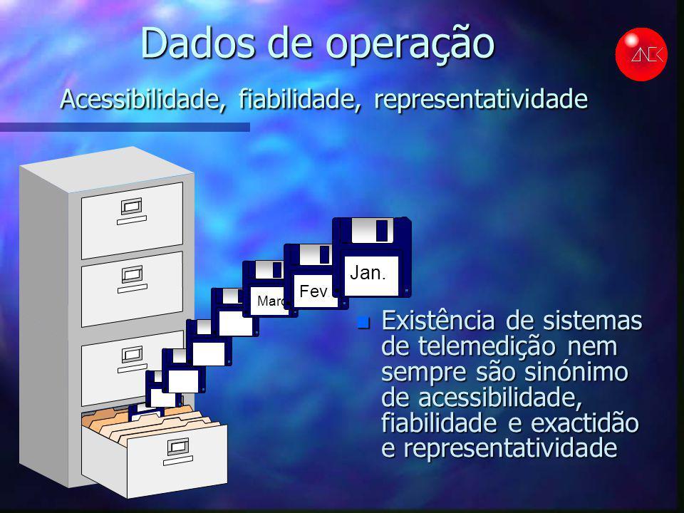 Dados de operação Acessibilidade, fiabilidade, representatividade n Existência de sistemas de telemedição nem sempre são sinónimo de acessibilidade, f