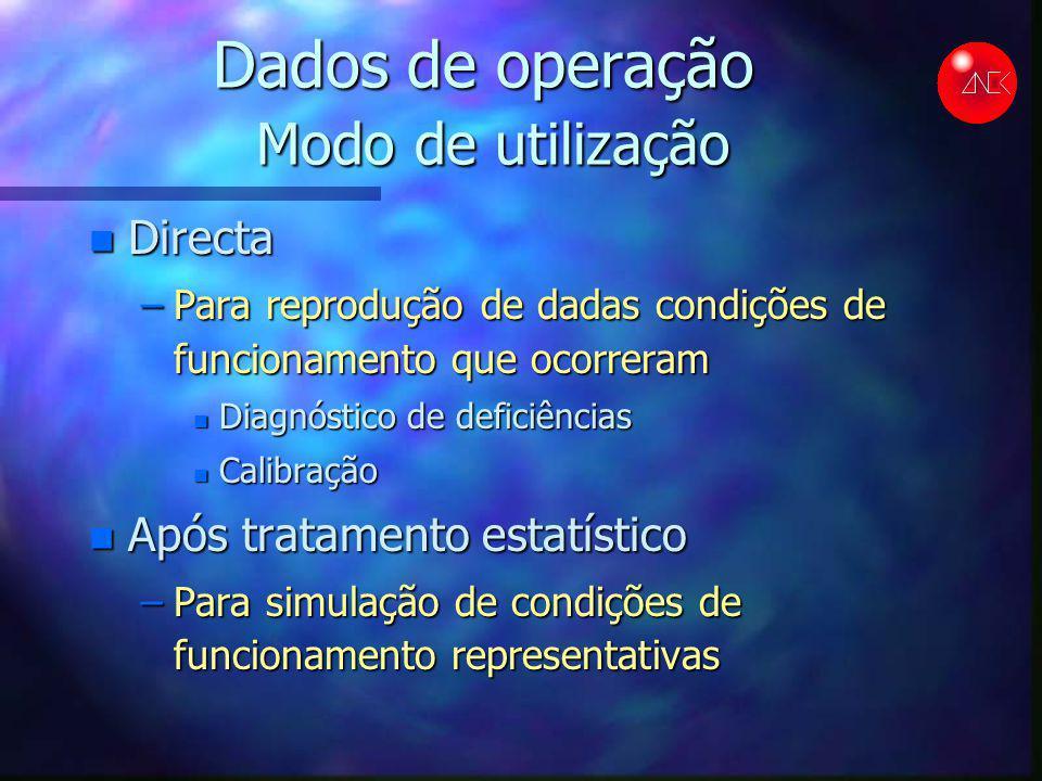 Dados de operação Modo de utilização n Directa –Para reprodução de dadas condições de funcionamento que ocorreram n Diagnóstico de deficiências n Cali