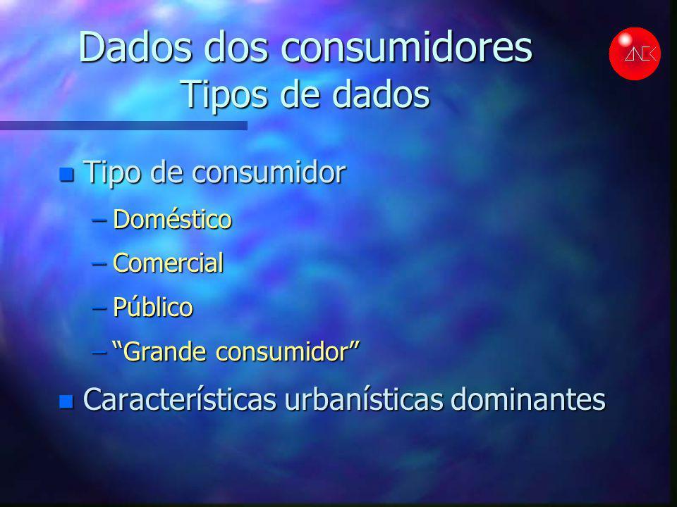 Dados dos consumidores Tipos de dados n Tipo de consumidor –Doméstico –Comercial –Público –Grande consumidor n Características urbanísticas dominantes