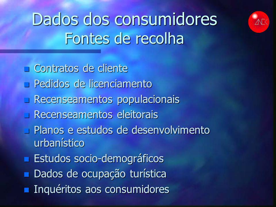 Dados dos consumidores Fontes de recolha n Contratos de cliente n Pedidos de licenciamento n Recenseamentos populacionais n Recenseamentos eleitorais