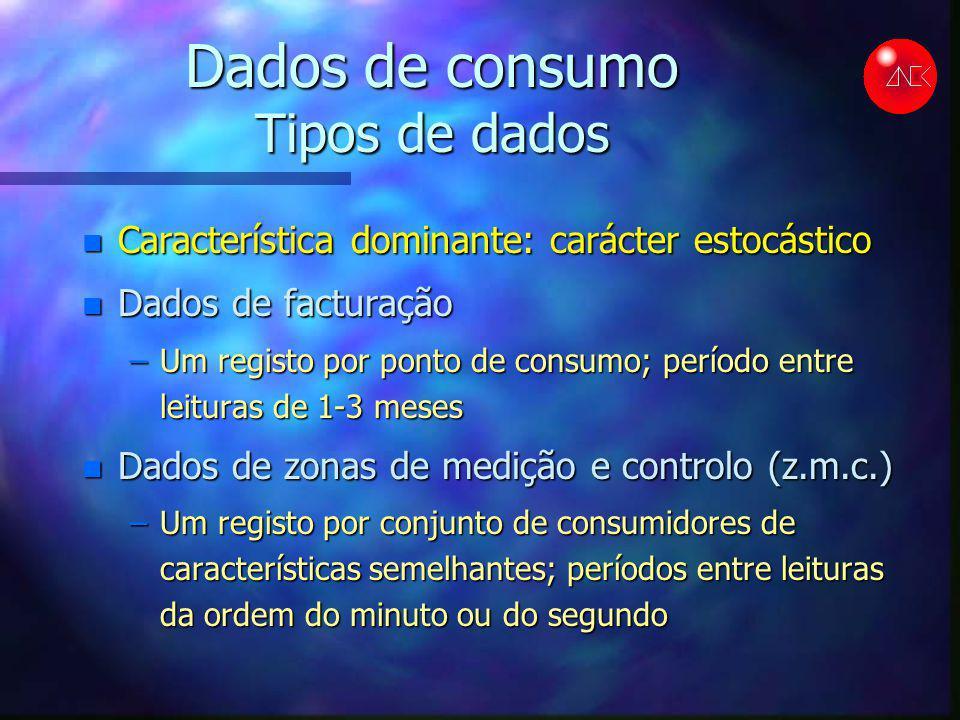 Dados de consumo Tipos de dados n Característica dominante: carácter estocástico n Dados de facturação –Um registo por ponto de consumo; período entre