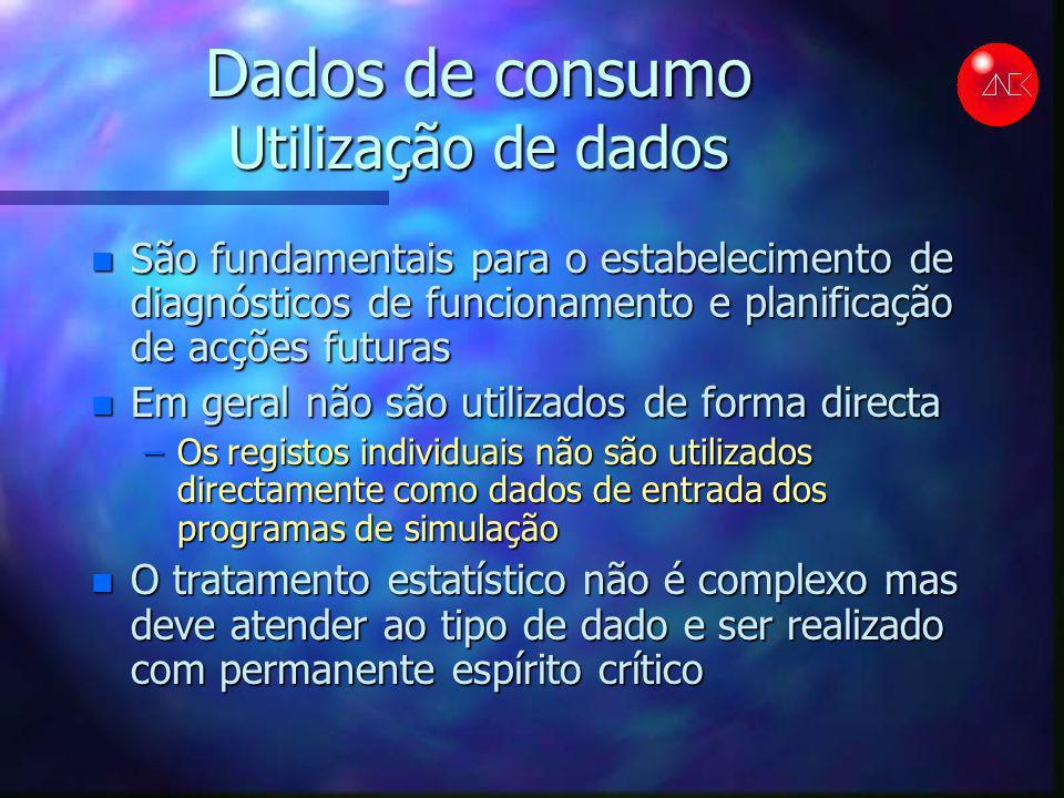 Dados de consumo Utilização de dados n São fundamentais para o estabelecimento de diagnósticos de funcionamento e planificação de acções futuras n Em