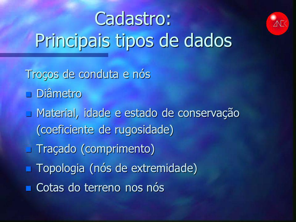 Cadastro: Principais tipos de dados Troços de conduta e nós n Diâmetro n Material, idade e estado de conservação (coeficiente de rugosidade) n Traçado