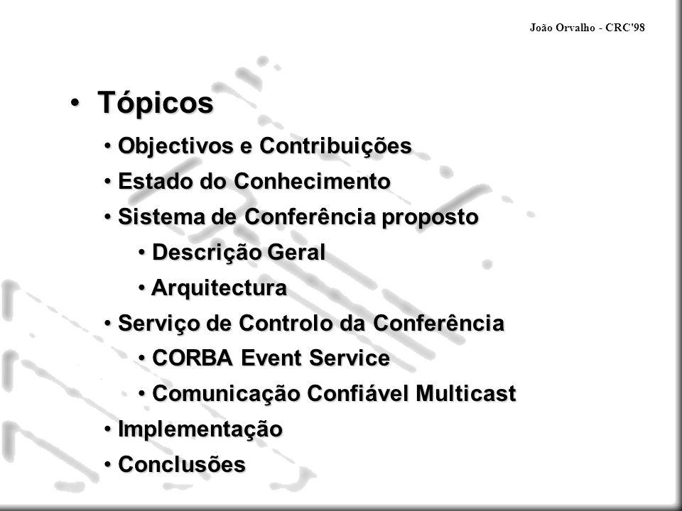 Tópicos Tópicos Objectivos e Contribuições Objectivos e Contribuições Estado do Conhecimento Estado do Conhecimento Sistema de Conferência proposto Si