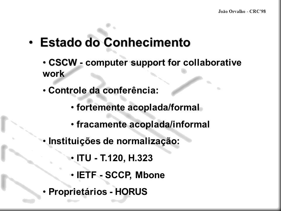 João Orvalho - CRC 98 Conclusões Conclusões (1) Escalabilidade dos modelos ITU T.120 (2) CORBA Event Service comunicação confiável multicasting: mapeamento para IP Multicasting nativo, confiabilidade ordenação total com atomicidade e filtragem fragmentação/ reassembling (3) Avaliação Java-ORB s: OrbixWeb e VisiBroker