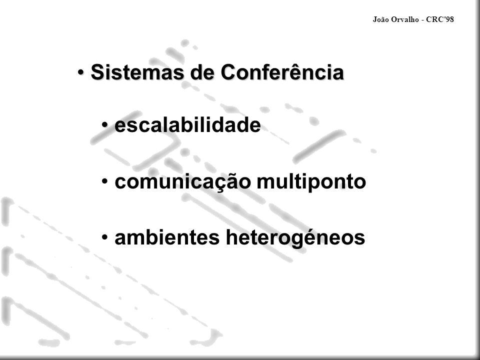 João Orvalho - CRC 98 Sistema proposto Sistema proposto Java ITU-T.120 Transmissão Confiável e Multicasting dados aplicações dados controlo escalabilidade melhorada