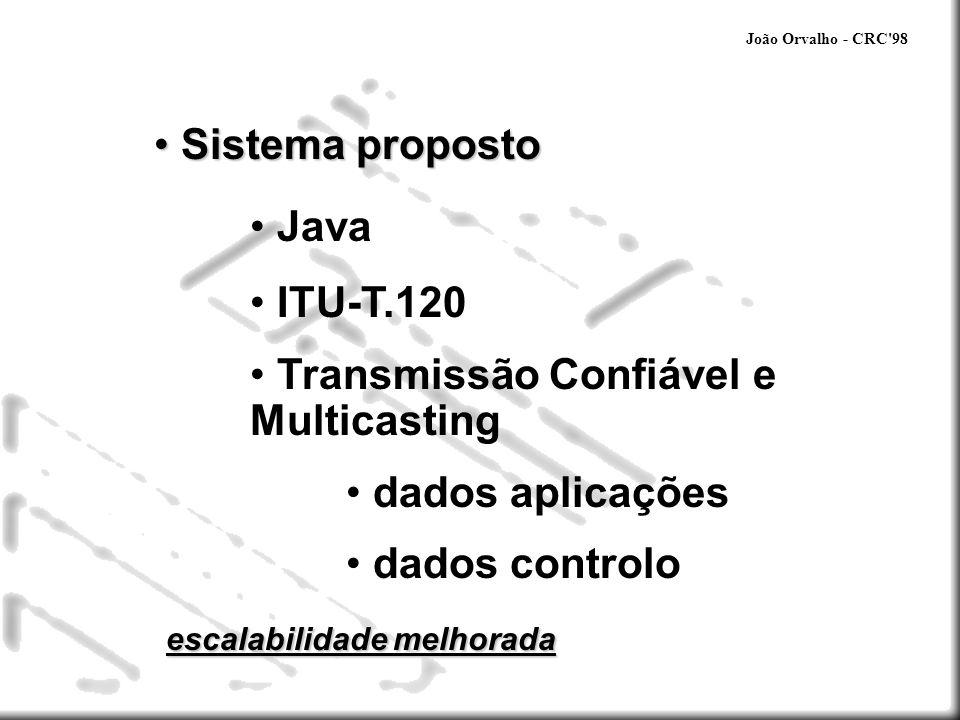 João Orvalho - CRC 98 Arquitectura do Sistema de Conferência Arquitectura do Sistema de Conferência ITU-T124 lite Comunicação Confiável Multicasting CORBA EventService Java Shared Data Toolkit ITU T.122 ITU T.122 - Multipoint Communication Service ITU T.124 - Generic Conference Control