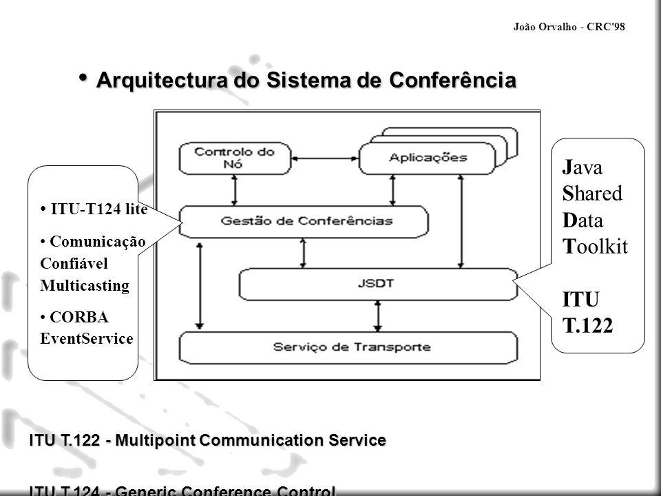 João Orvalho - CRC'98 Arquitectura do Sistema de Conferência Arquitectura do Sistema de Conferência ITU-T124 lite Comunicação Confiável Multicasting C