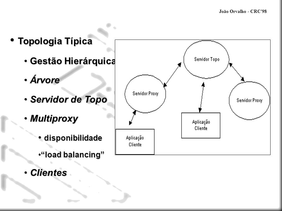 João Orvalho - CRC 98 Arquitectura de Comunicação Arquitectura de Comunicação Escalabilidade resposta pedidos de recursosresposta pedidos de recursos BD control, replicaçãoBD control, replicação total total delta delta
