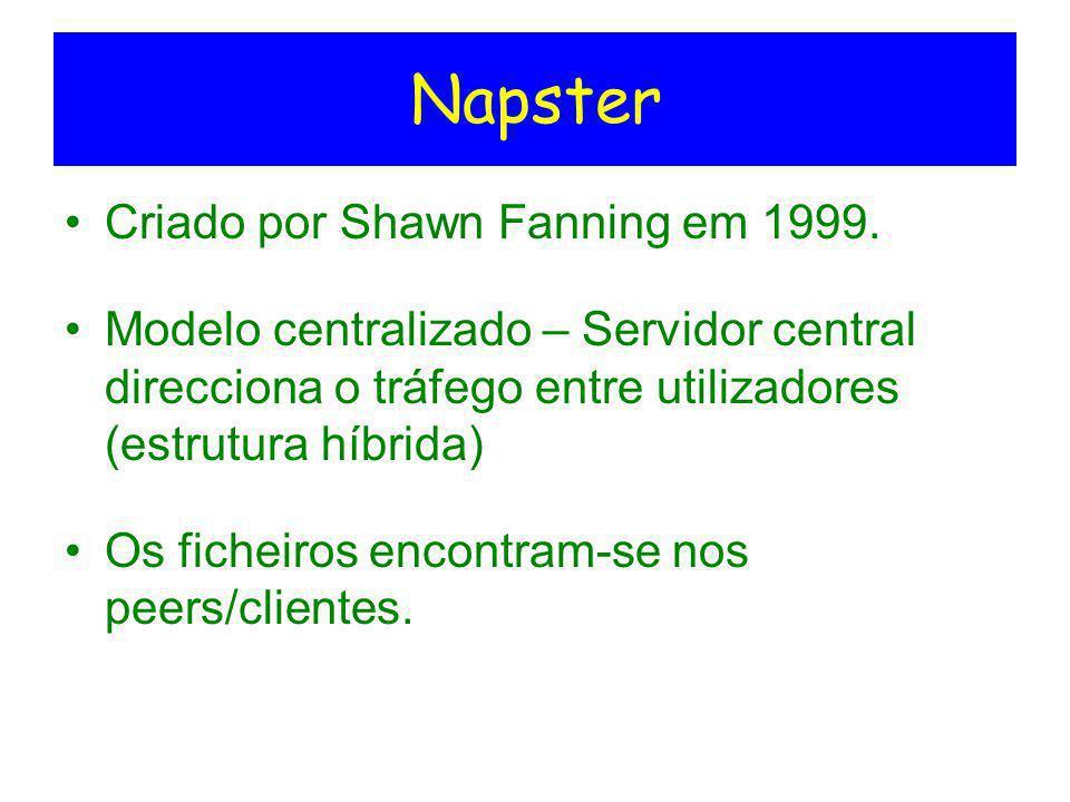 Napster Criado por Shawn Fanning em 1999. Modelo centralizado – Servidor central direcciona o tráfego entre utilizadores (estrutura híbrida) Os fichei