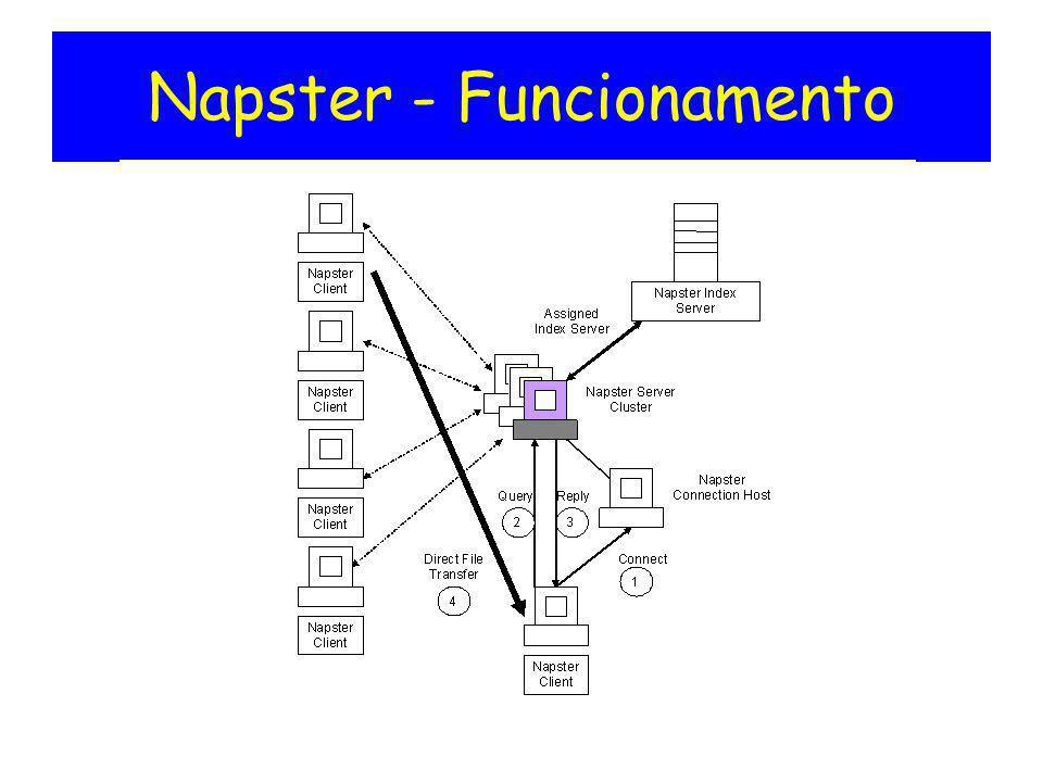 Napster - Funcionamento