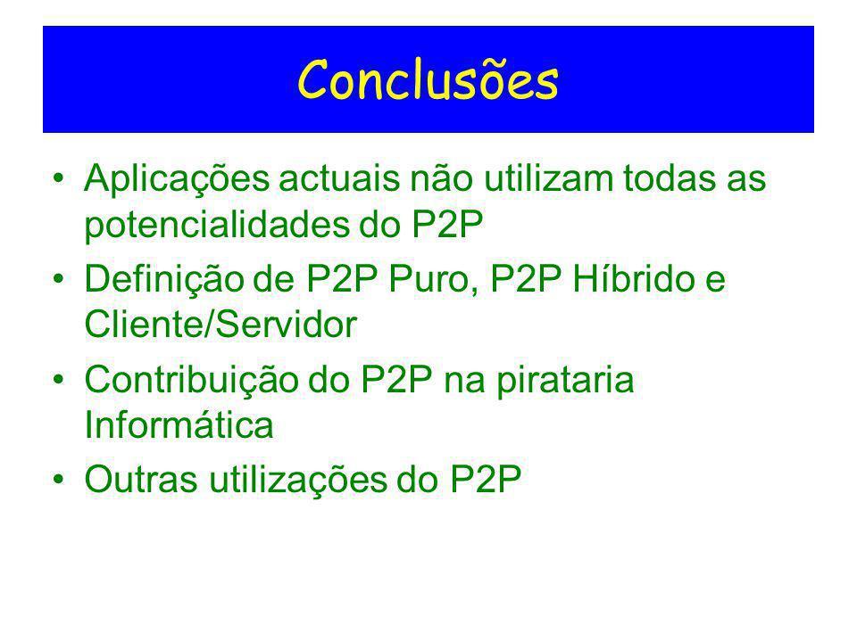 Conclusões Aplicações actuais não utilizam todas as potencialidades do P2P Definição de P2P Puro, P2P Híbrido e Cliente/Servidor Contribuição do P2P n