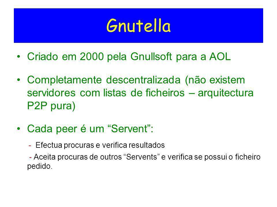 Gnutella Criado em 2000 pela Gnullsoft para a AOL Completamente descentralizada (não existem servidores com listas de ficheiros – arquitectura P2P pur