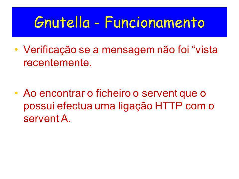 Gnutella – Limitações Pings e mensagens enviadas ocupam muita largura de banda.