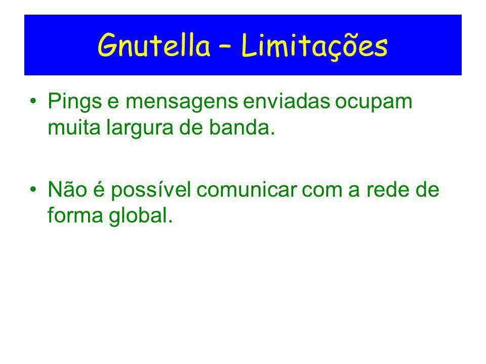 Gnutella – Limitações Pings e mensagens enviadas ocupam muita largura de banda. Não é possível comunicar com a rede de forma global.