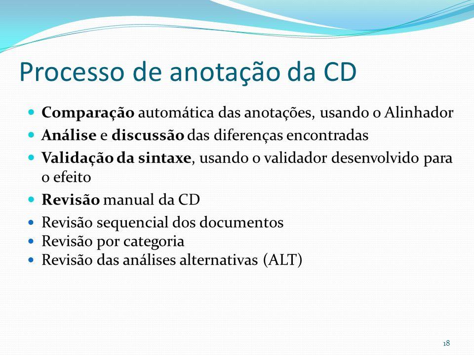 Processo de anotação da CD Comparação automática das anotações, usando o Alinhador Análise e discussão das diferenças encontradas Validação da sintaxe, usando o validador desenvolvido para o efeito Revisão manual da CD Revisão sequencial dos documentos Revisão por categoria Revisão das análises alternativas (ALT) 18