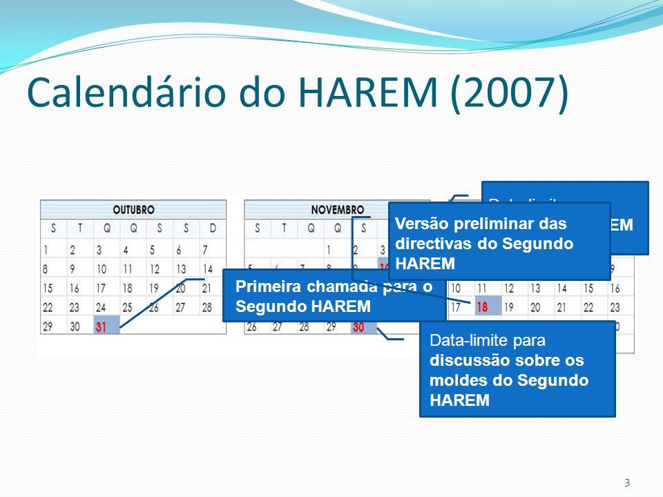 Calendário do HAREM (2007) Primeira chamada para o Segundo HAREM Data-limite para registo no HAREM Data-limite para discussão sobre os moldes do Segundo HAREM Versão preliminar das directivas do Segundo HAREM 3