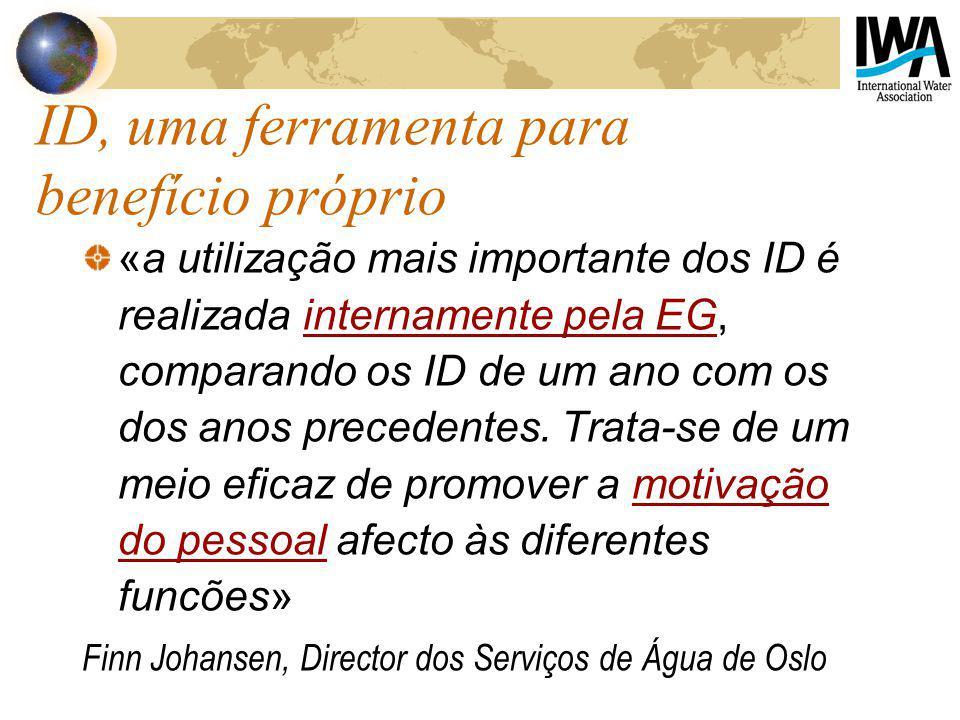 ID, uma ferramenta para benefício próprio «a utilização mais importante dos ID é realizada internamente pela EG, comparando os ID de um ano com os dos