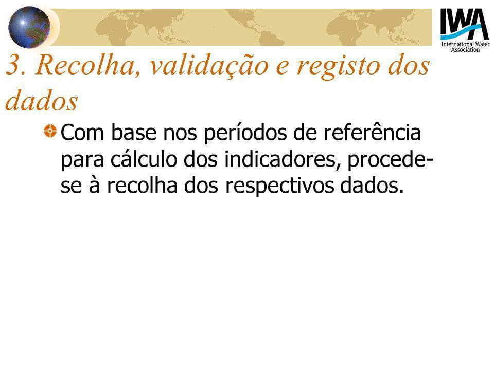 3. Recolha, validação e registo dos dados Com base nos períodos de referência para cálculo dos indicadores, procede- se à recolha dos respectivos dado