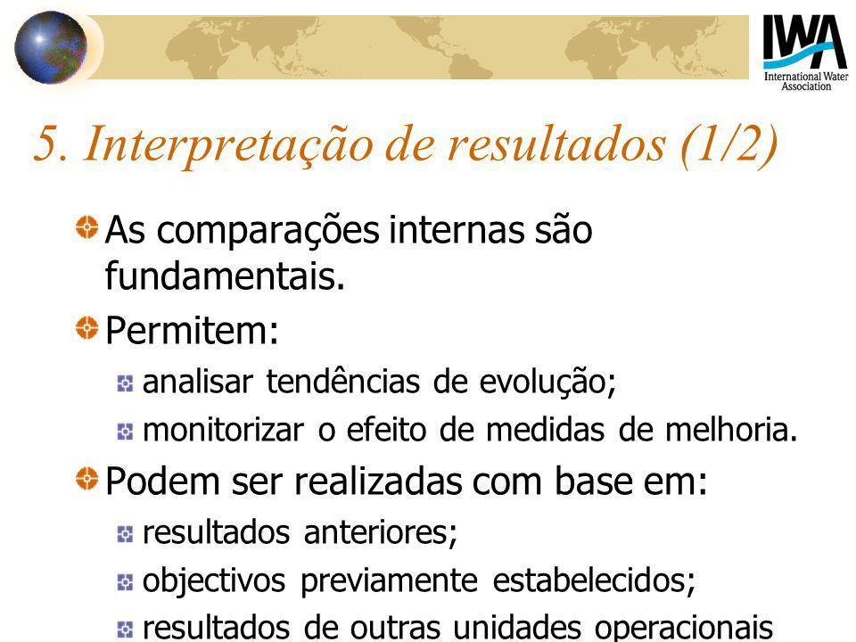 5. Interpretação de resultados (1/2) As comparações internas são fundamentais. Permitem: analisar tendências de evolução; monitorizar o efeito de medi