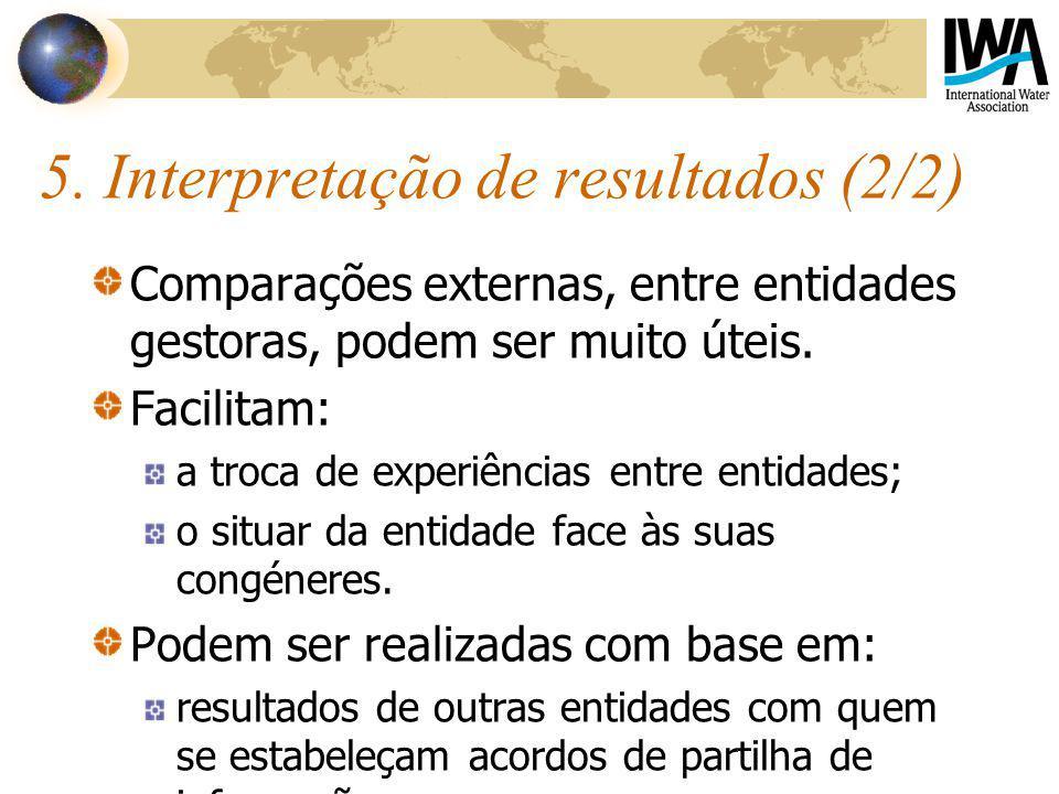 5. Interpretação de resultados (2/2) Comparações externas, entre entidades gestoras, podem ser muito úteis. Facilitam: a troca de experiências entre e
