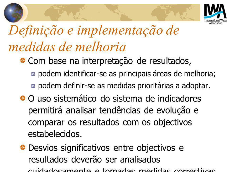Definição e implementação de medidas de melhoria Com base na interpretação de resultados, podem identificar-se as principais áreas de melhoria; podem