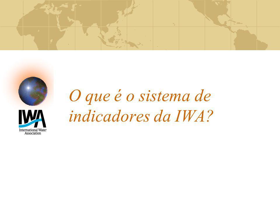 O que é o sistema de indicadores da IWA?