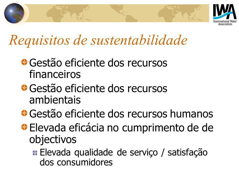 Requisitos de sustentabilidade Gestão eficiente dos recursos financeiros Gestão eficiente dos recursos ambientais Gestão eficiente dos recursos humanos Elevada eficácia no cumprimento de de objectivos Elevada qualidade de serviço / satisfação dos consumidores