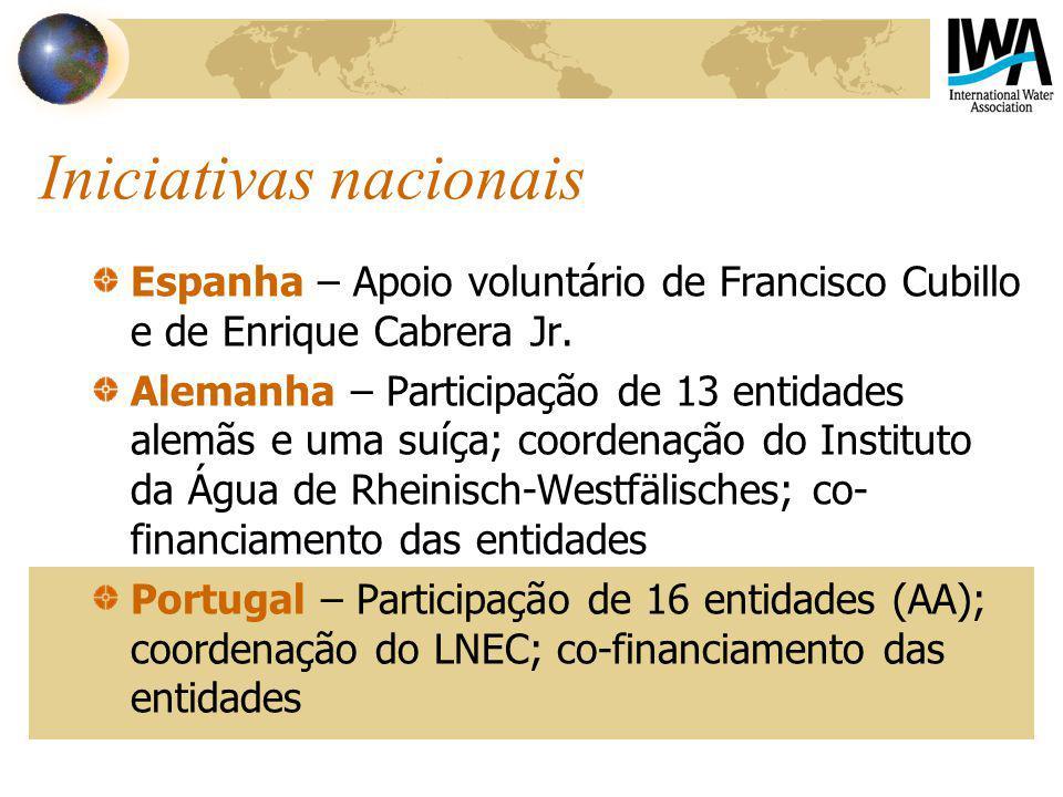 Iniciativas nacionais Espanha – Apoio voluntário de Francisco Cubillo e de Enrique Cabrera Jr. Alemanha – Participação de 13 entidades alemãs e uma su