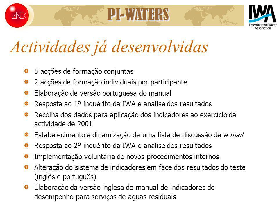 Actividades já desenvolvidas 5 acções de formação conjuntas 2 acções de formação individuais por participante Elaboração de versão portuguesa do manua