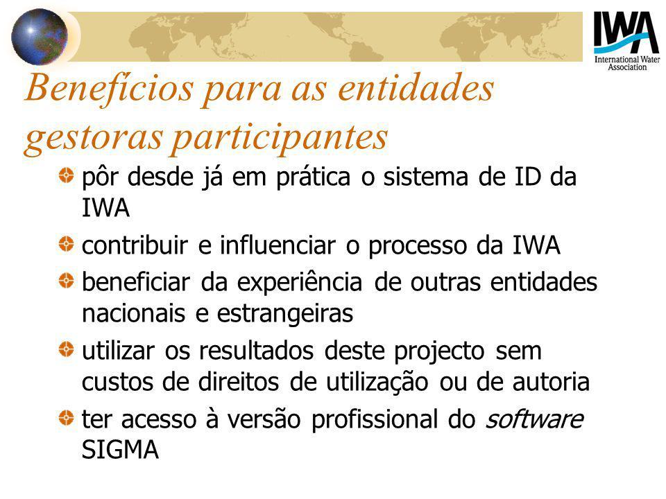 Benefícios para as entidades gestoras participantes pôr desde já em prática o sistema de ID da IWA contribuir e influenciar o processo da IWA beneficiar da experiência de outras entidades nacionais e estrangeiras utilizar os resultados deste projecto sem custos de direitos de utilização ou de autoria ter acesso à versão profissional do software SIGMA