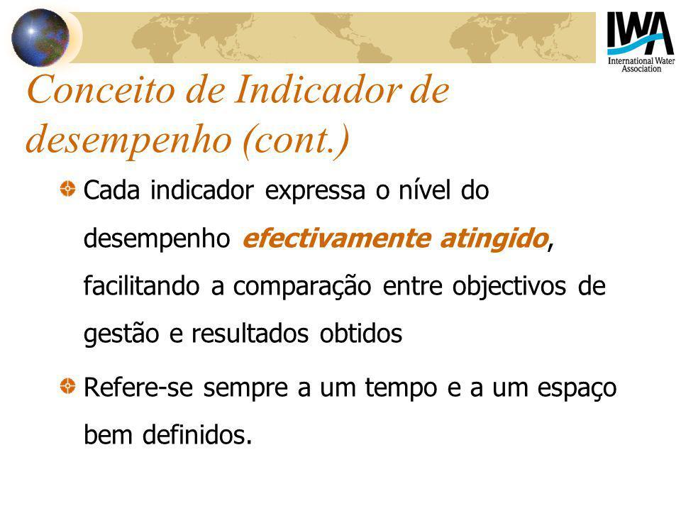 Conceito de Indicador de desempenho (cont.) Cada indicador expressa o nível do desempenho efectivamente atingido, facilitando a comparação entre objec
