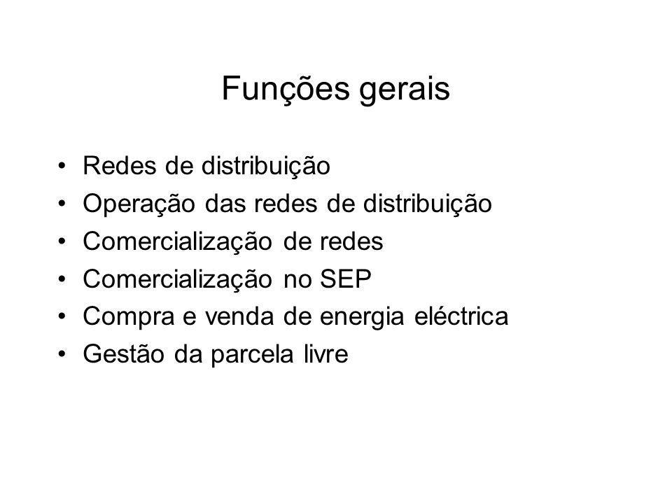 Funções gerais Redes de distribuição Operação das redes de distribuição Comercialização de redes Comercialização no SEP Compra e venda de energia eléc