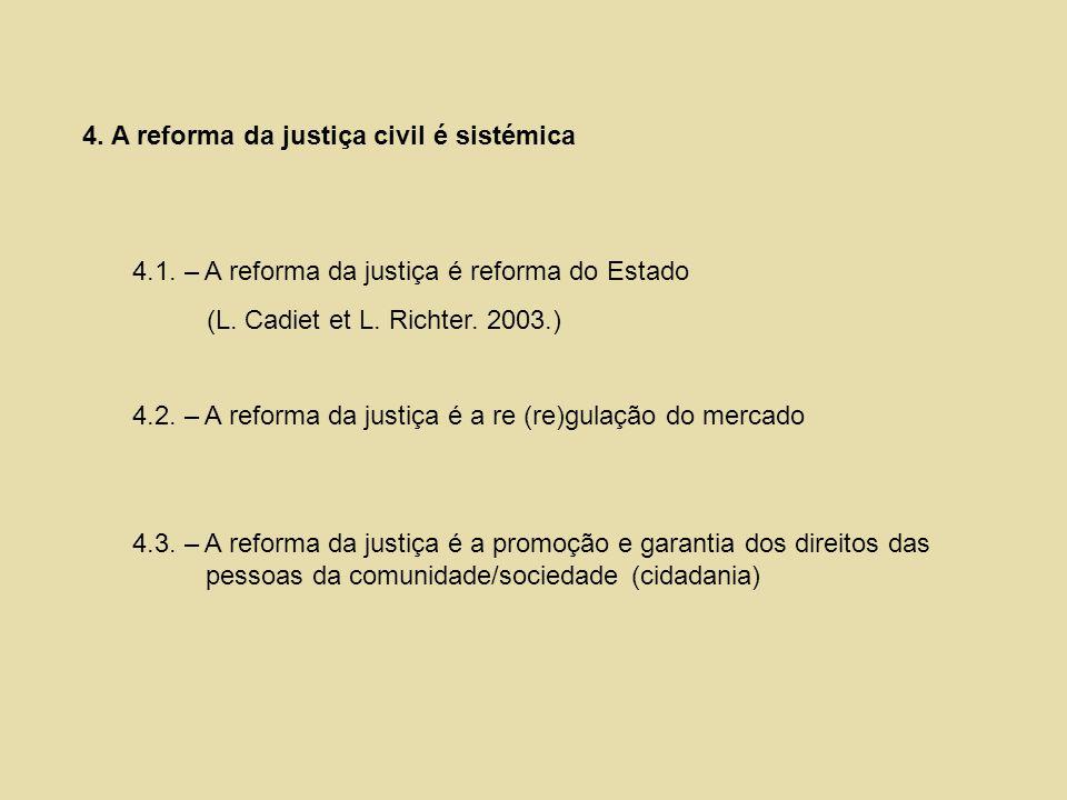 4. A reforma da justiça civil é sistémica 4.1. – A reforma da justiça é reforma do Estado (L. Cadiet et L. Richter. 2003.) 4.2. – A reforma da justiça