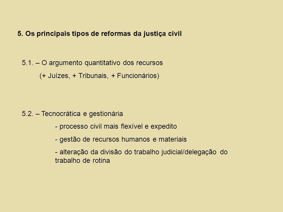 5. Os principais tipos de reformas da justiça civil 5.1. – O argumento quantitativo dos recursos (+ Juízes, + Tribunais, + Funcionários) 5.2. – Tecnoc