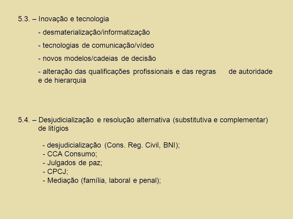 5.3. – Inovação e tecnologia - desmaterialização/informatização - tecnologias de comunicação/vídeo - novos modelos/cadeias de decisão - alteração das