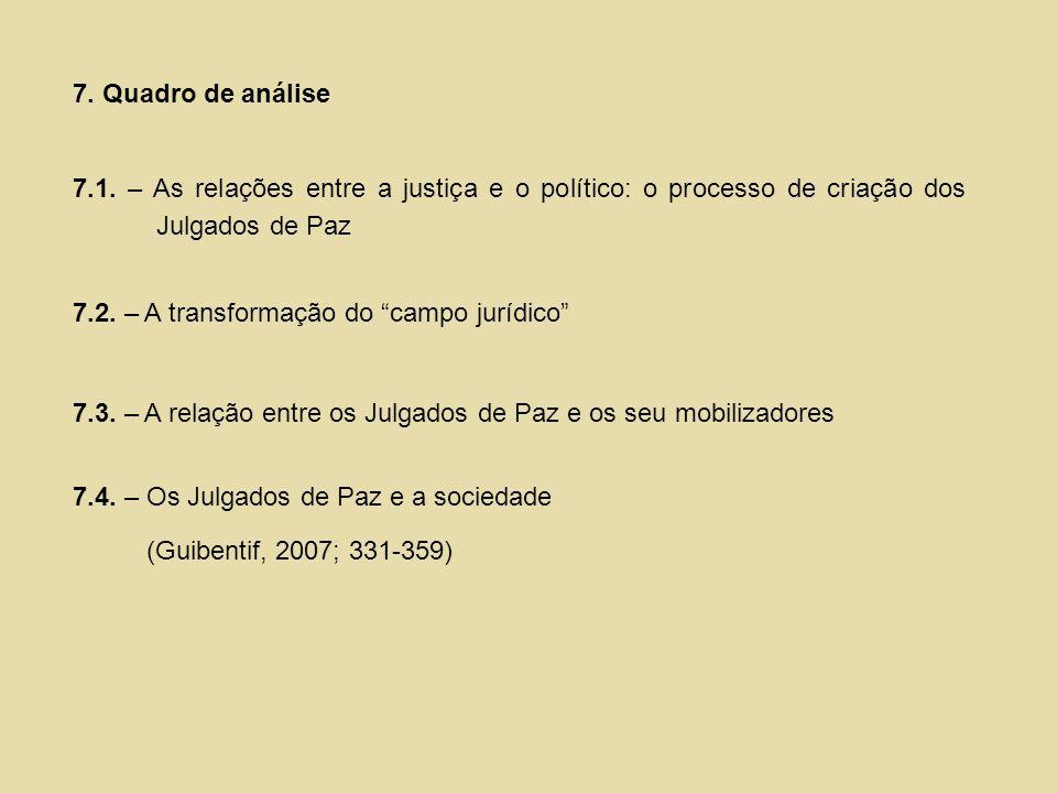 7. Quadro de análise 7.1. – As relações entre a justiça e o político: o processo de criação dos Julgados de Paz 7.2. – A transformação do campo jurídi