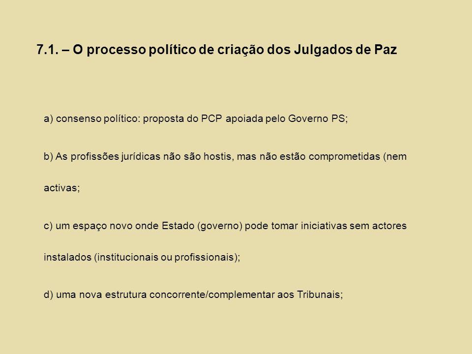 7.1. – O processo político de criação dos Julgados de Paz a) consenso político: proposta do PCP apoiada pelo Governo PS; b) As profissões jurídicas nã
