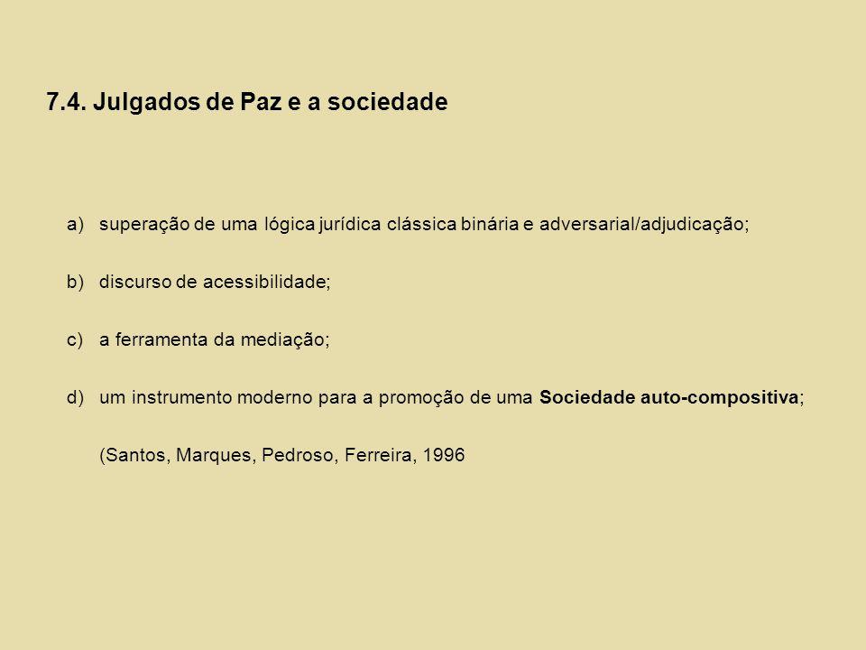 7.4. Julgados de Paz e a sociedade a)superação de uma lógica jurídica clássica binária e adversarial/adjudicação; b)discurso de acessibilidade; c)a fe