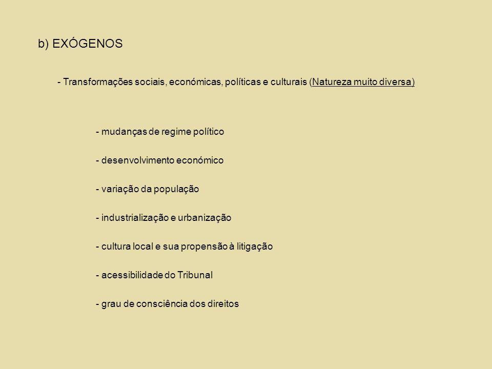 b) EXÓGENOS - Transformações sociais, económicas, políticas e culturais (Natureza muito diversa) - mudanças de regime político - desenvolvimento econó