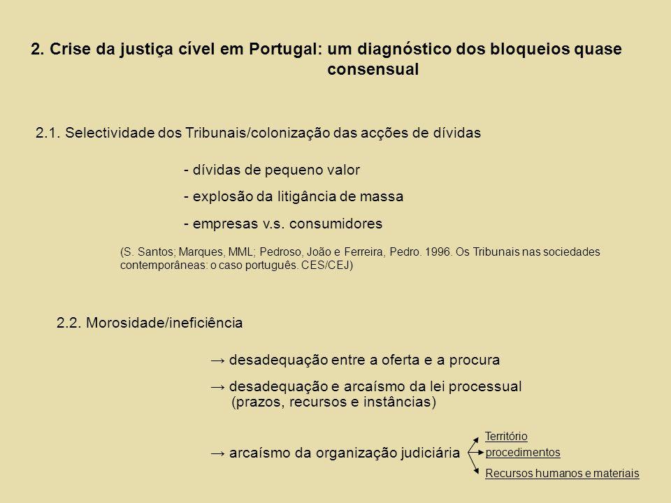 2. Crise da justiça cível em Portugal: um diagnóstico dos bloqueios quase consensual 2.1. Selectividade dos Tribunais/colonização das acções de dívida