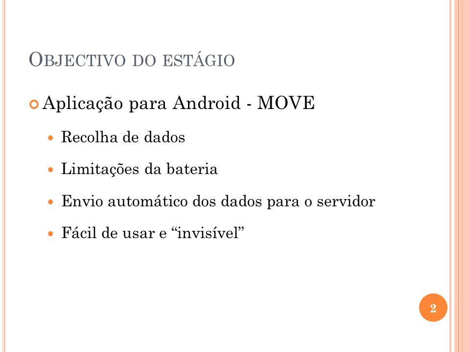 O BJECTIVO DO ESTÁGIO Aplicação para Android - MOVE Recolha de dados Limitações da bateria Envio automático dos dados para o servidor Fácil de usar e