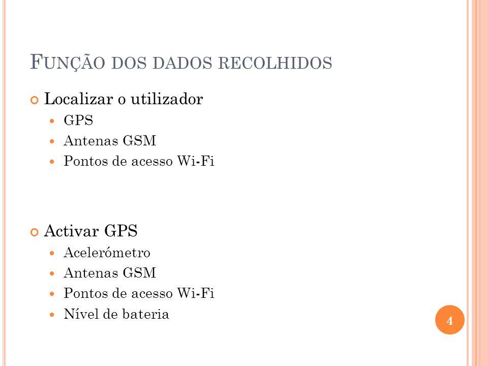 F UNÇÃO DOS DADOS RECOLHIDOS Localizar o utilizador GPS Antenas GSM Pontos de acesso Wi-Fi Activar GPS Acelerómetro Antenas GSM Pontos de acesso Wi-Fi Nível de bateria 4