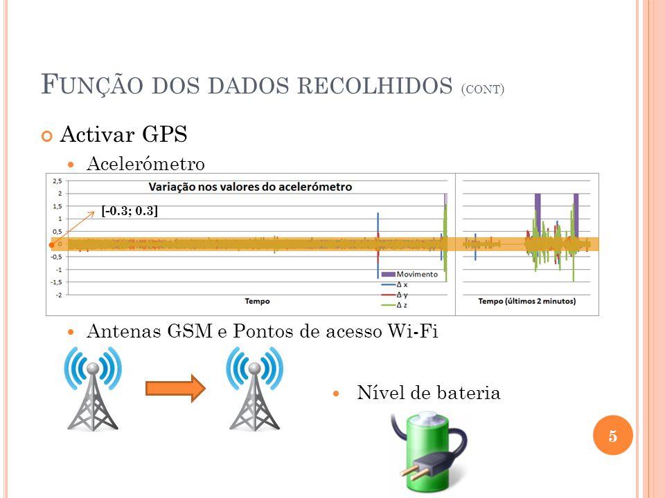 F UNÇÃO DOS DADOS RECOLHIDOS ( CONT ) Activar GPS Acelerómetro Antenas GSM e Pontos de acesso Wi-Fi [-0.3; 0.3] 5 Nível de bateria