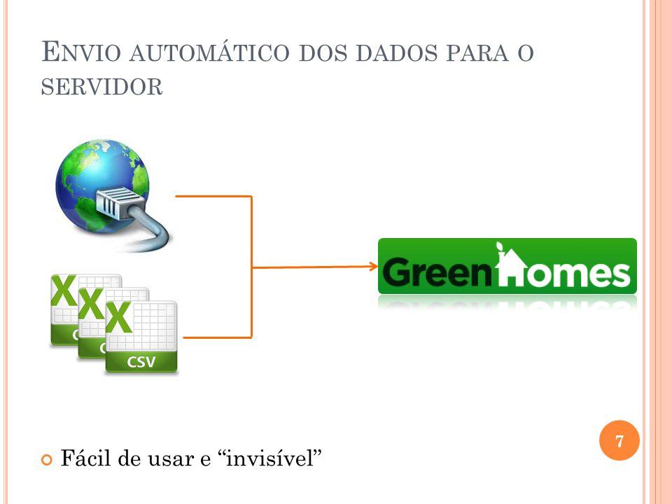 Fácil de usar e invisível E NVIO AUTOMÁTICO DOS DADOS PARA O SERVIDOR 7