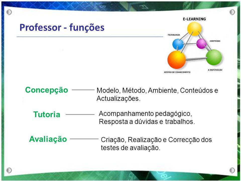 Professor - funções Concepção Tutoria Avaliação Modelo, Método, Ambiente, Conteúdos e Actualizações. Acompanhamento pedagógico, Resposta a dúvidas e t