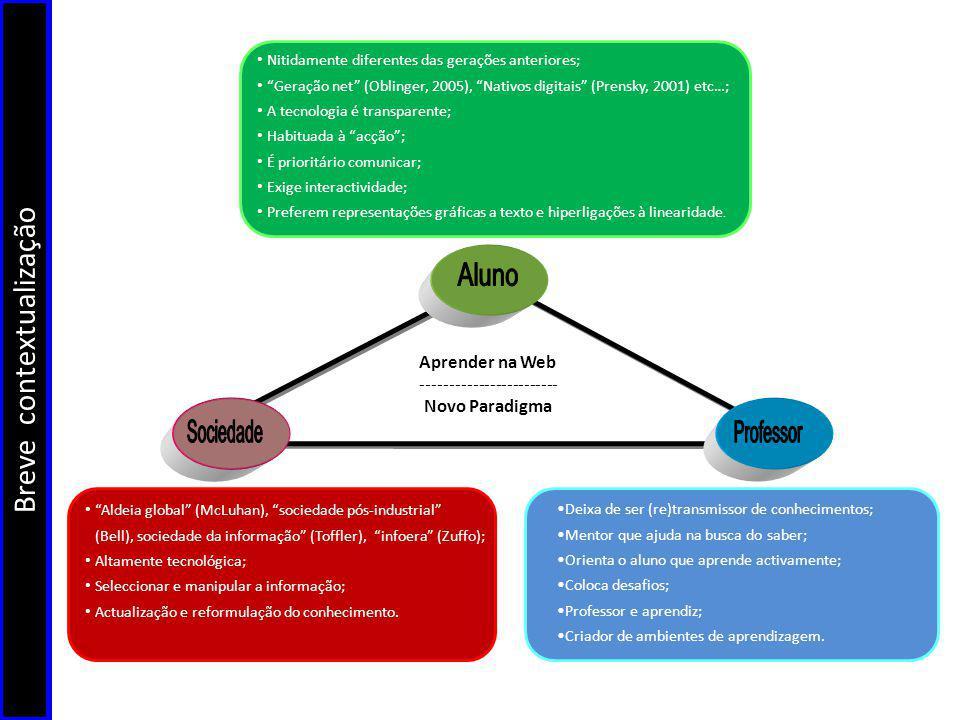 Aprender na Web ------------------------ Novo Paradigma Nitidamente diferentes das gerações anteriores; Geração net (Oblinger, 2005), Nativos digitais