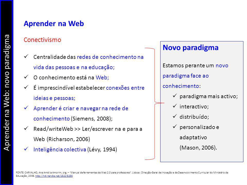 Aprender na Web: novo paradigma Aprender na Web Conectivismo Centralidade das redes de conhecimento na vida das pessoas e na educação; O conhecimento está na Web; É imprescindível estabelecer conexões entre ideias e pessoas; Aprender é criar e navegar na rede de conhecimento (Siemens, 2008); Read/writeWeb >> Ler/escrever na e para a Web (Richarson, 2006) Inteligência colectiva (Lévy, 1994) Novo paradigma Estamos perante um novo paradigma face ao conhecimento: paradigma mais activo; interactivo; distribuído; personalizado e adaptativo (Mason, 2006).